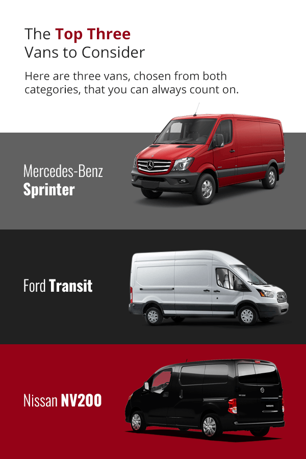 2018 Best Cargo Vans for Small Businesses: A Guide to Gas ...